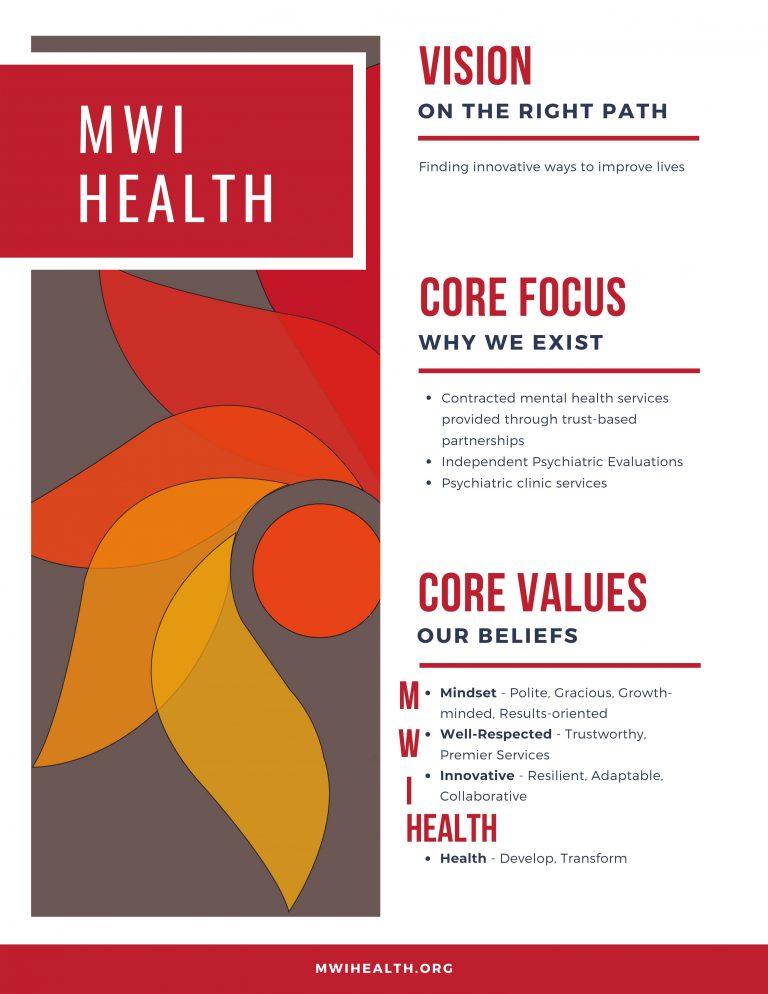 MWI Health